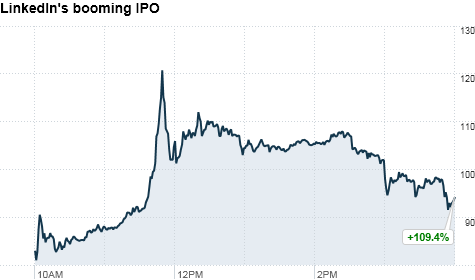 LinkedIn IPO chart