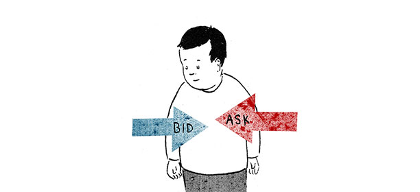 how to calculate bid and ask price