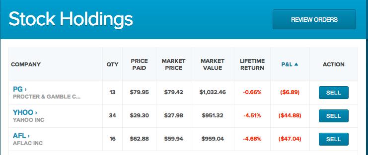 Intern Stock Holdings